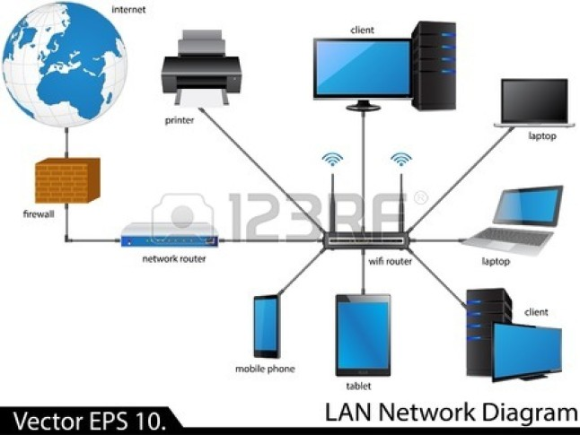 lan-network-diagram-illustrator-for-business-and-technology-concept
